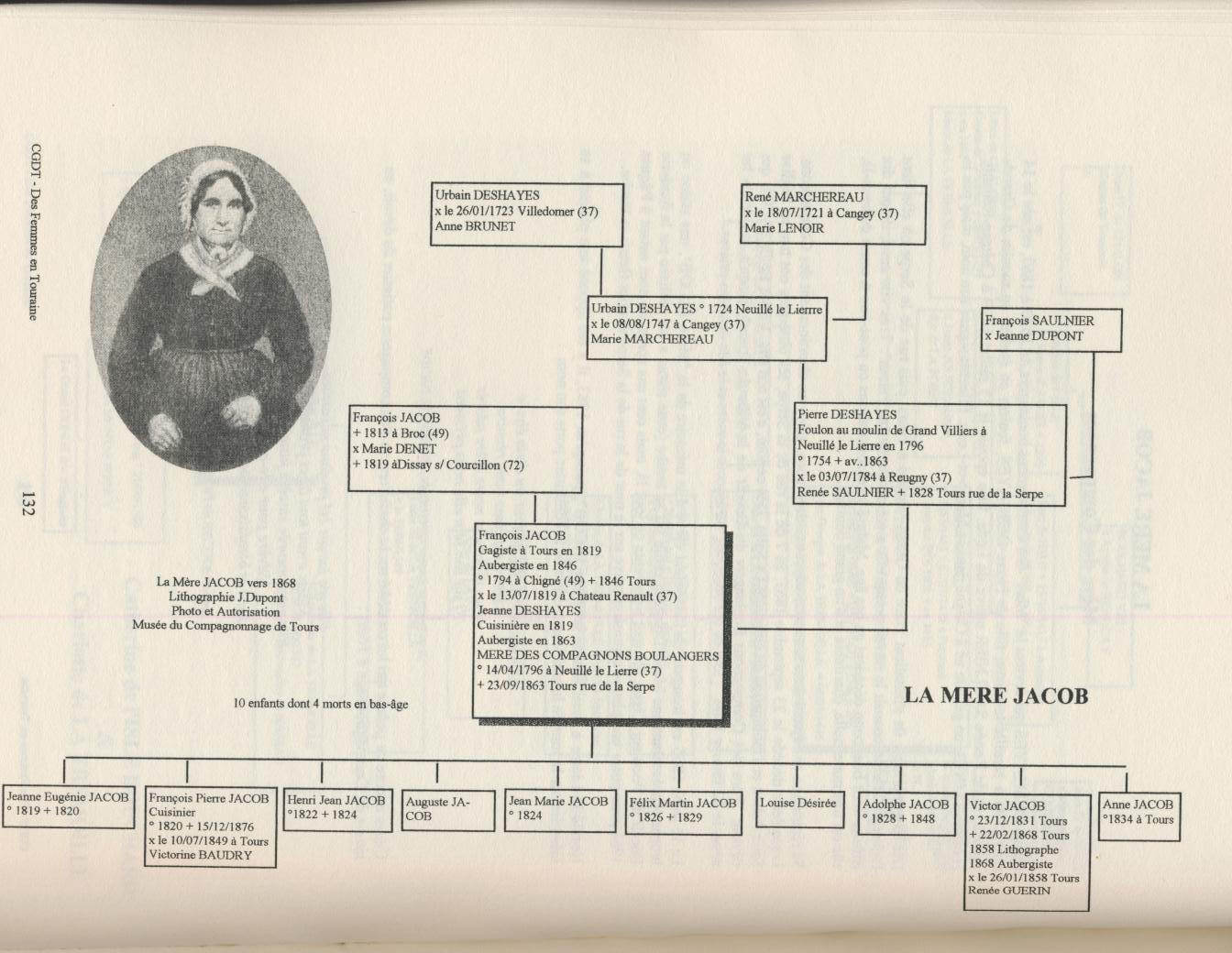 Commémoration 150 ans, Mère Jacob.