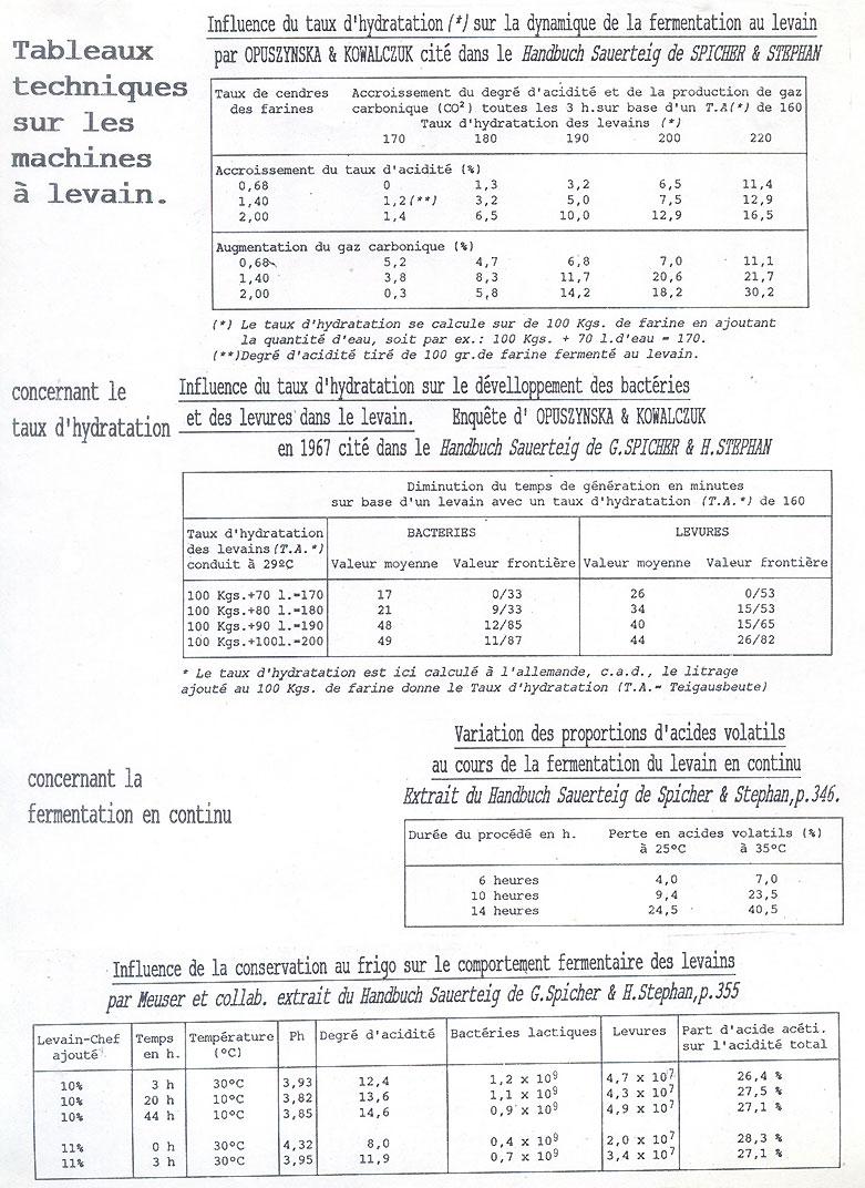 Fermenteurs_a_levains6